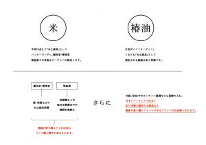 hisakajima_taeget