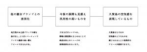 hisakajimafirm_rogo_concept
